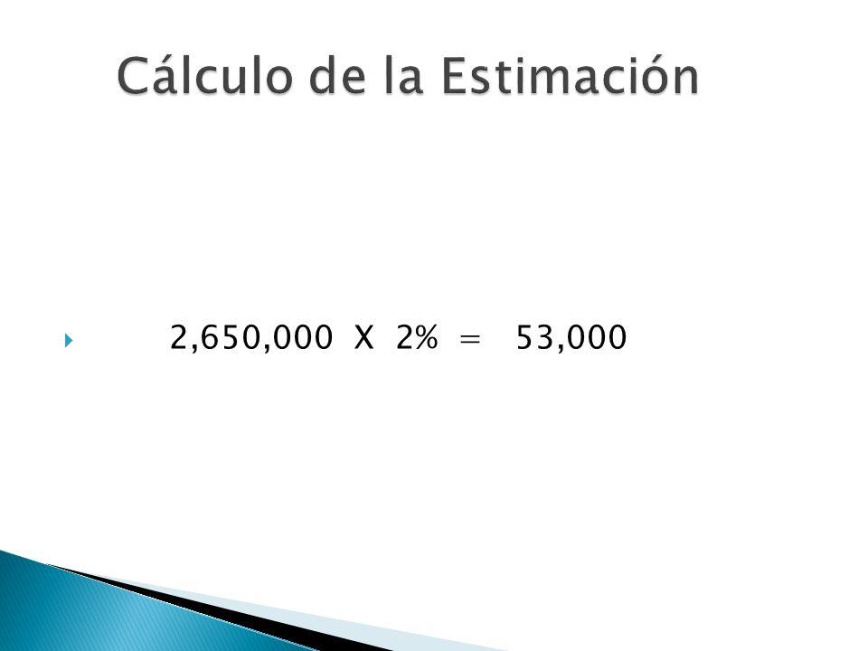 Cálculo de la Estimación
