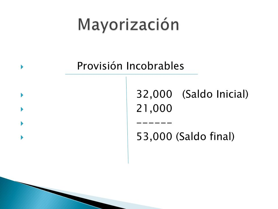 Mayorización Provisión Incobrables 32,000 (Saldo Inicial) 21,000