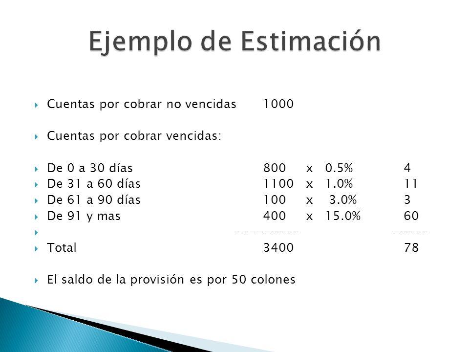 Ejemplo de Estimación Cuentas por cobrar no vencidas 1000