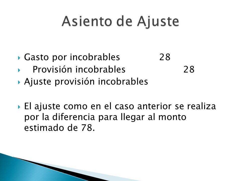 Asiento de Ajuste Gasto por incobrables 28 Provisión incobrables 28