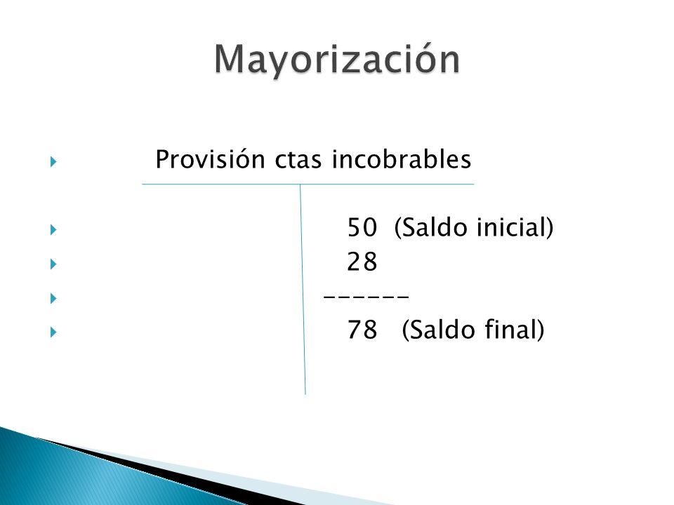 Mayorización Provisión ctas incobrables 50 (Saldo inicial) 28 ------