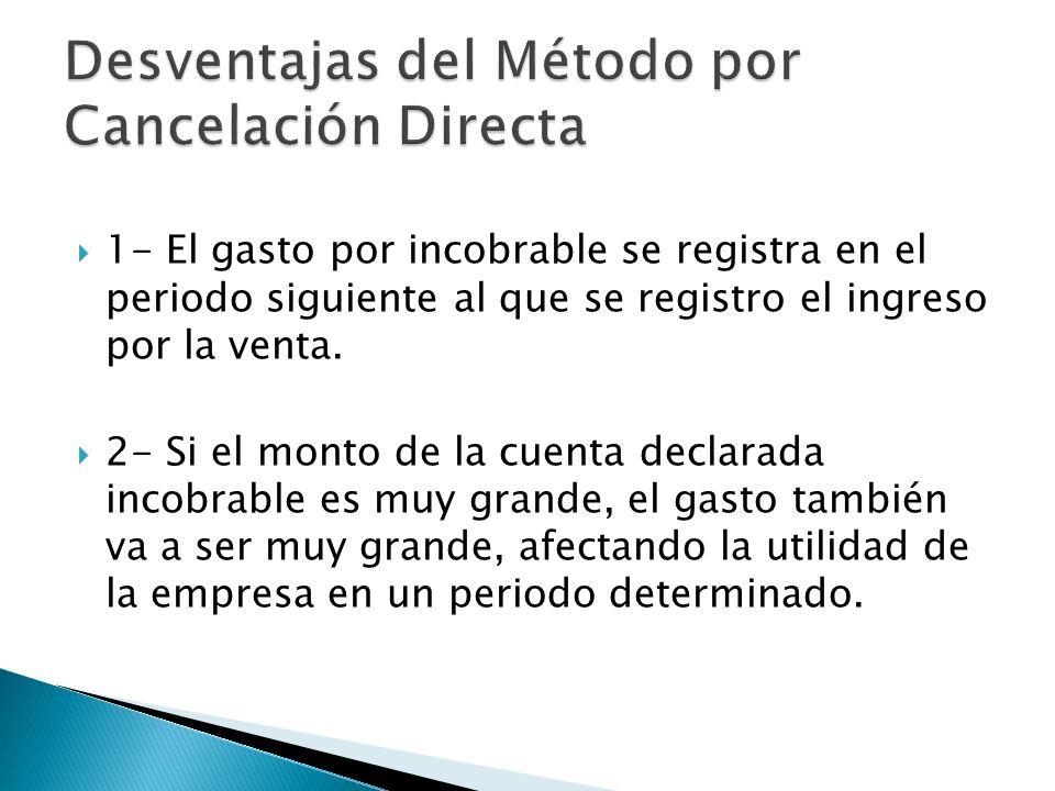 Desventajas del Método por Cancelación Directa