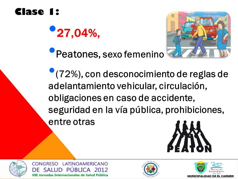 27,04%, Peatones, sexo femenino