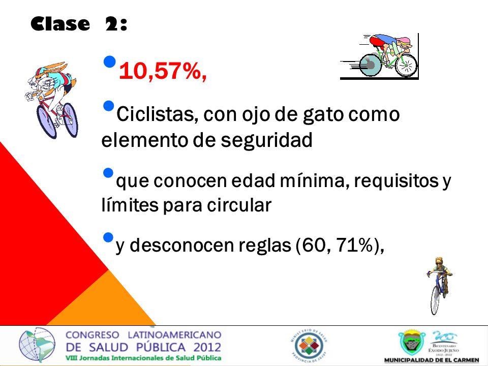10,57%, Ciclistas, con ojo de gato como elemento de seguridad