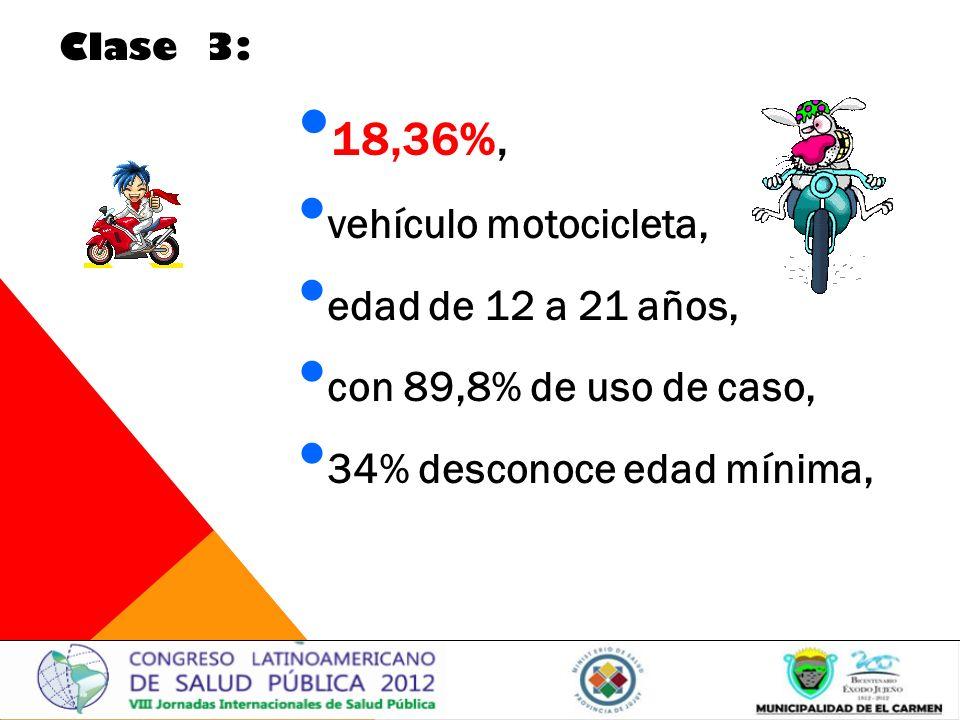 18,36%, vehículo motocicleta, edad de 12 a 21 años,