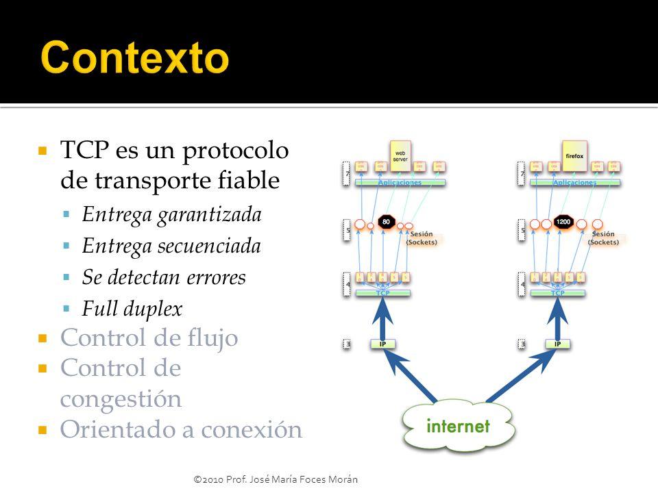 Contexto TCP es un protocolo de transporte fiable Control de flujo