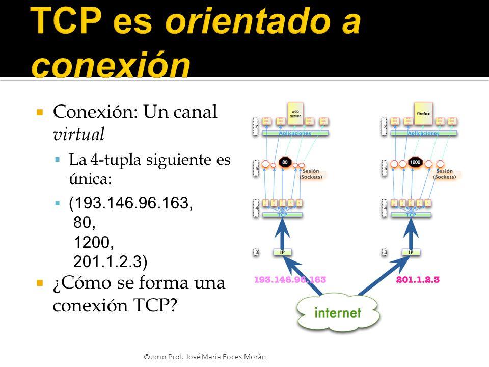 TCP es orientado a conexión