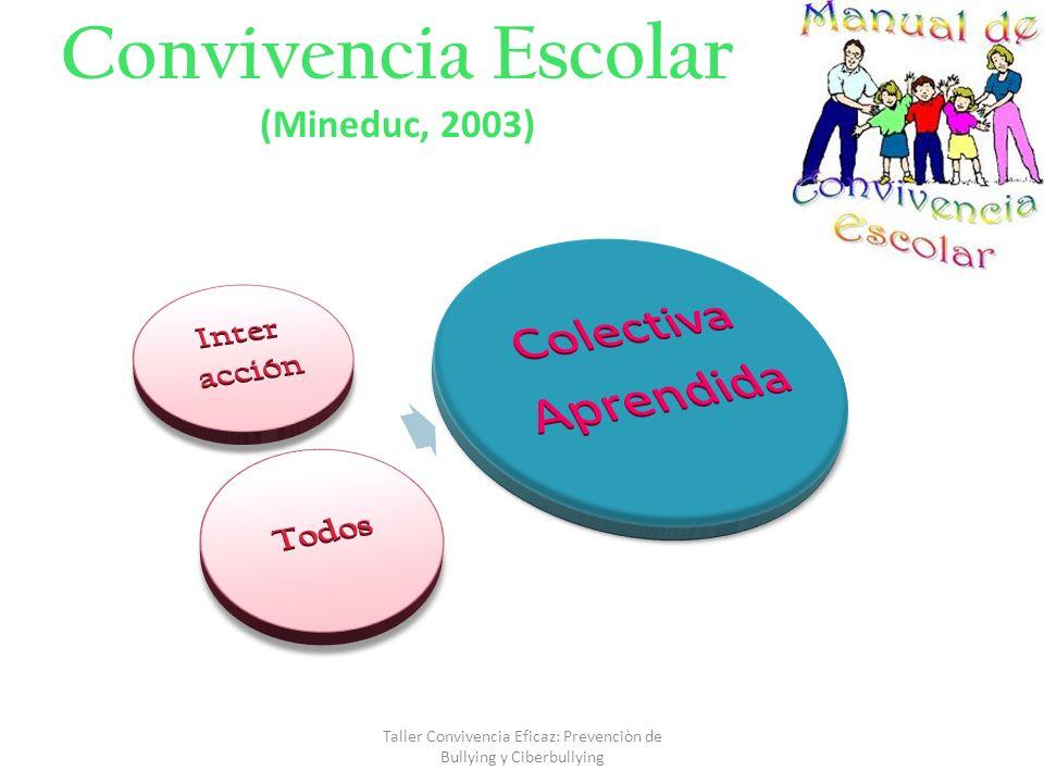 Convivencia Escolar (Mineduc, 2003)