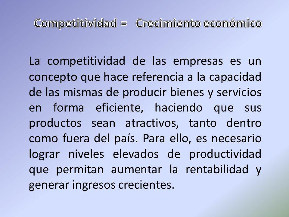 Competitividad = Crecimiento económico