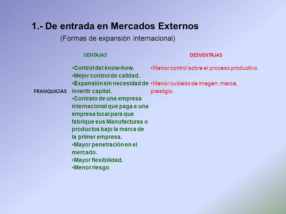 1.- De entrada en Mercados Externos
