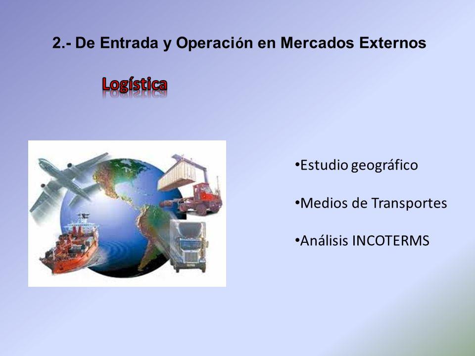 Logística 2.- De Entrada y Operación en Mercados Externos