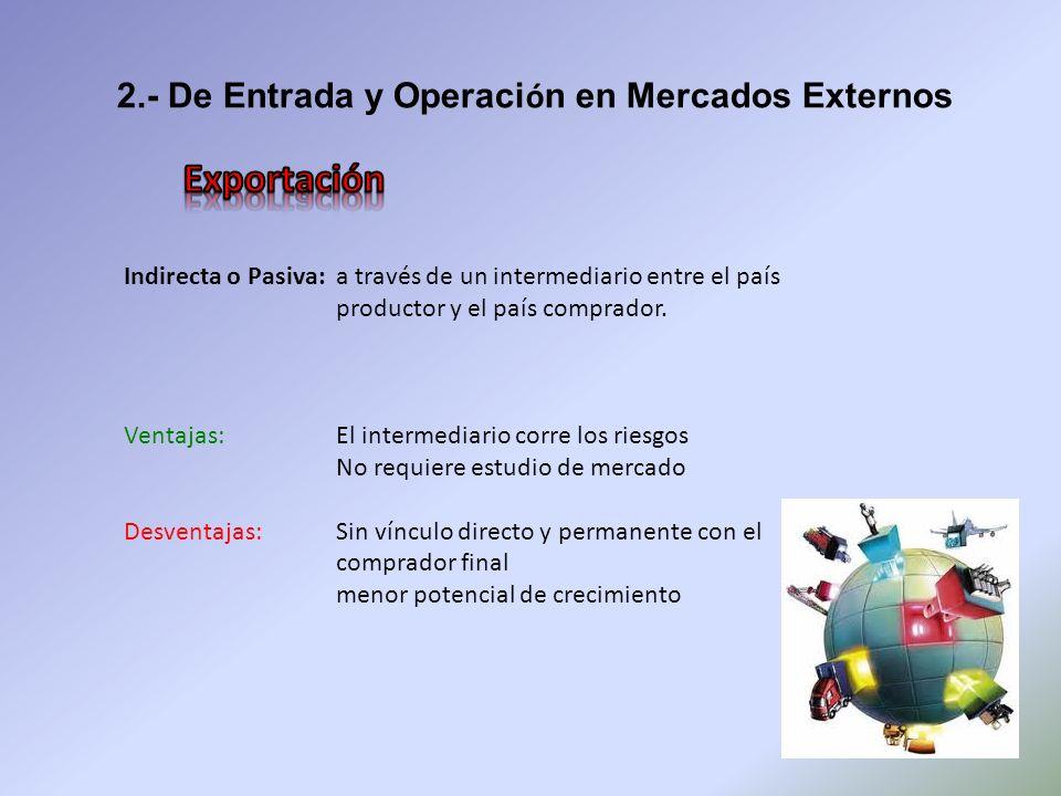 Exportación 2.- De Entrada y Operación en Mercados Externos