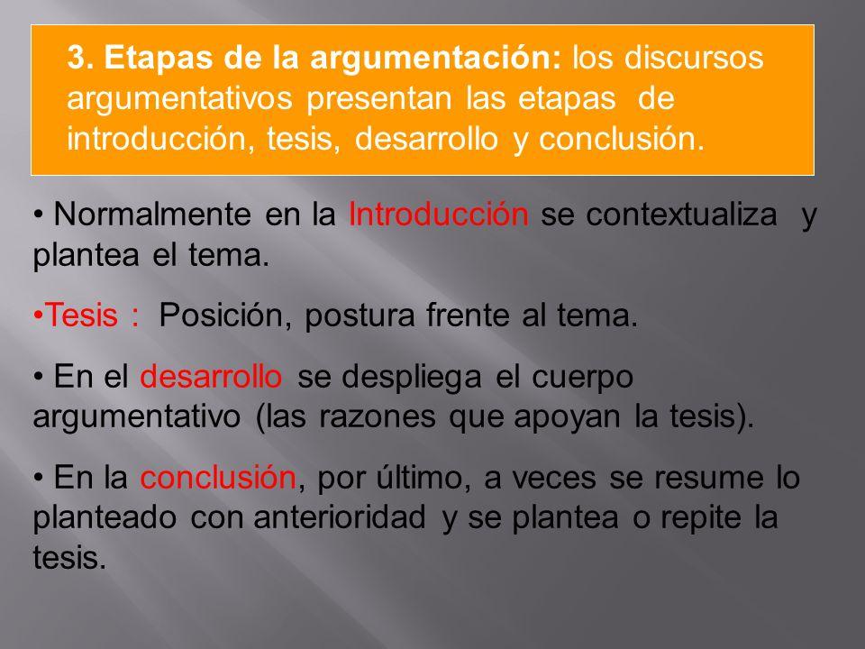 3. Etapas de la argumentación: los discursos argumentativos presentan las etapas de introducción, tesis, desarrollo y conclusión.