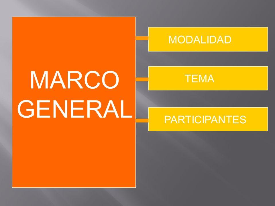 MODALIDAD MARCO GENERAL TEMA PARTICIPANTES