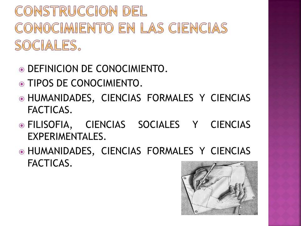 CONSTRUCCION DEL CON0CIMIENTO EN LAS CIENCIAS SOCIALES.