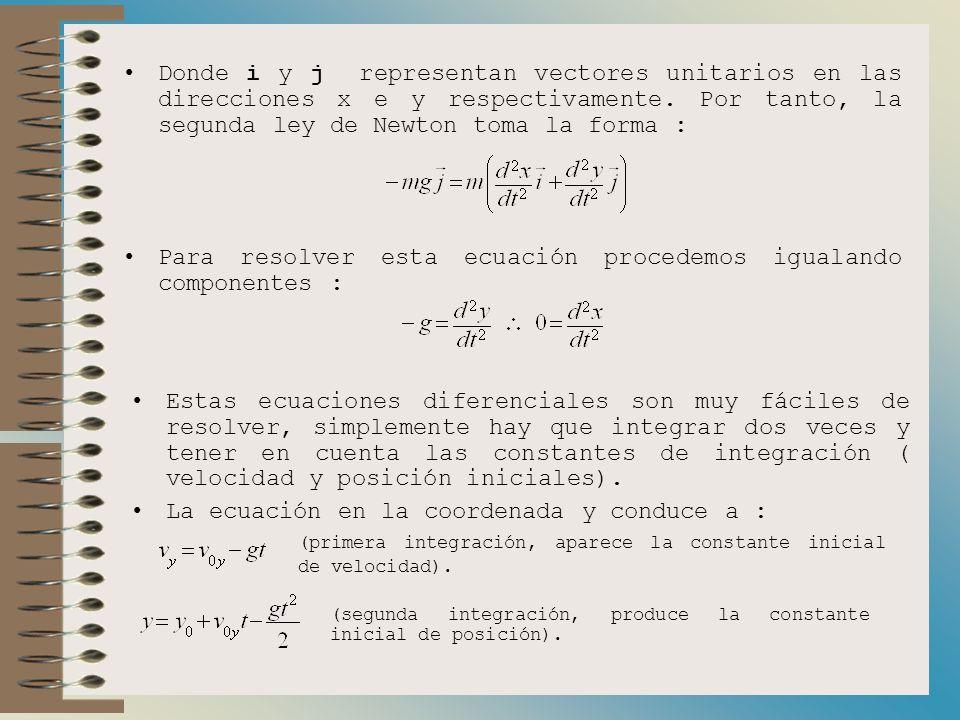 Para resolver esta ecuación procedemos igualando componentes :