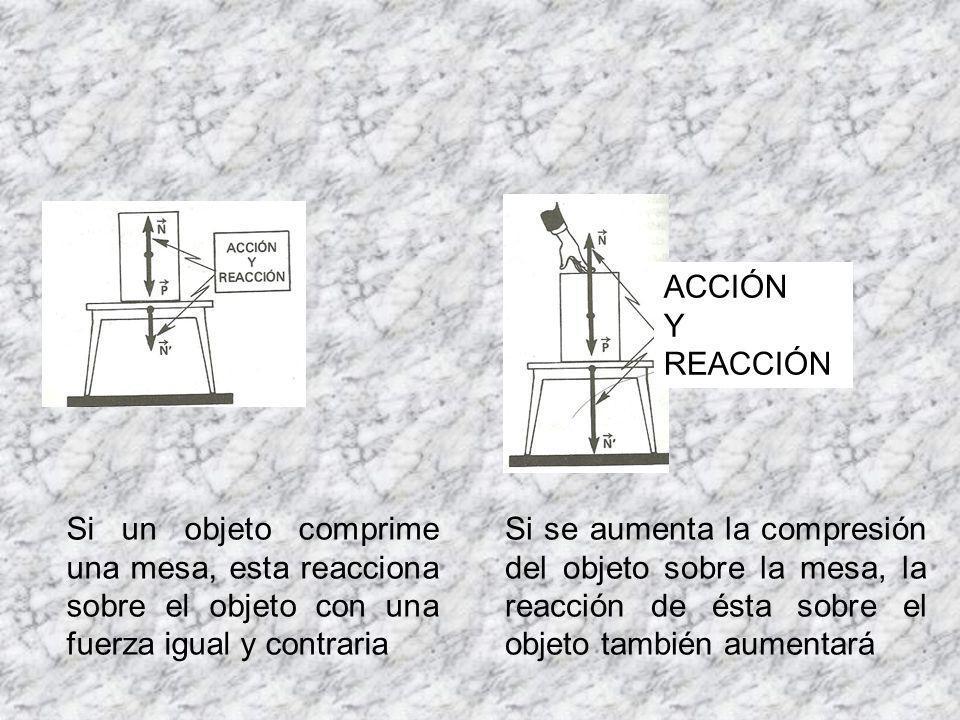ACCIÓN Y. REACCIÓN. Si un objeto comprime una mesa, esta reacciona sobre el objeto con una fuerza igual y contraria.
