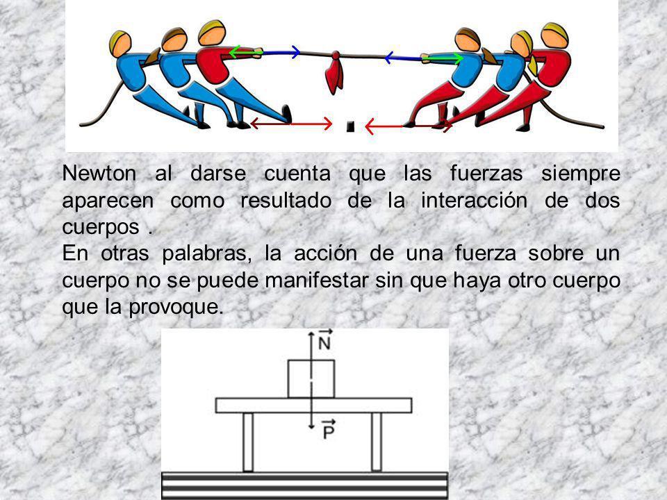 Newton al darse cuenta que las fuerzas siempre aparecen como resultado de la interacción de dos cuerpos .