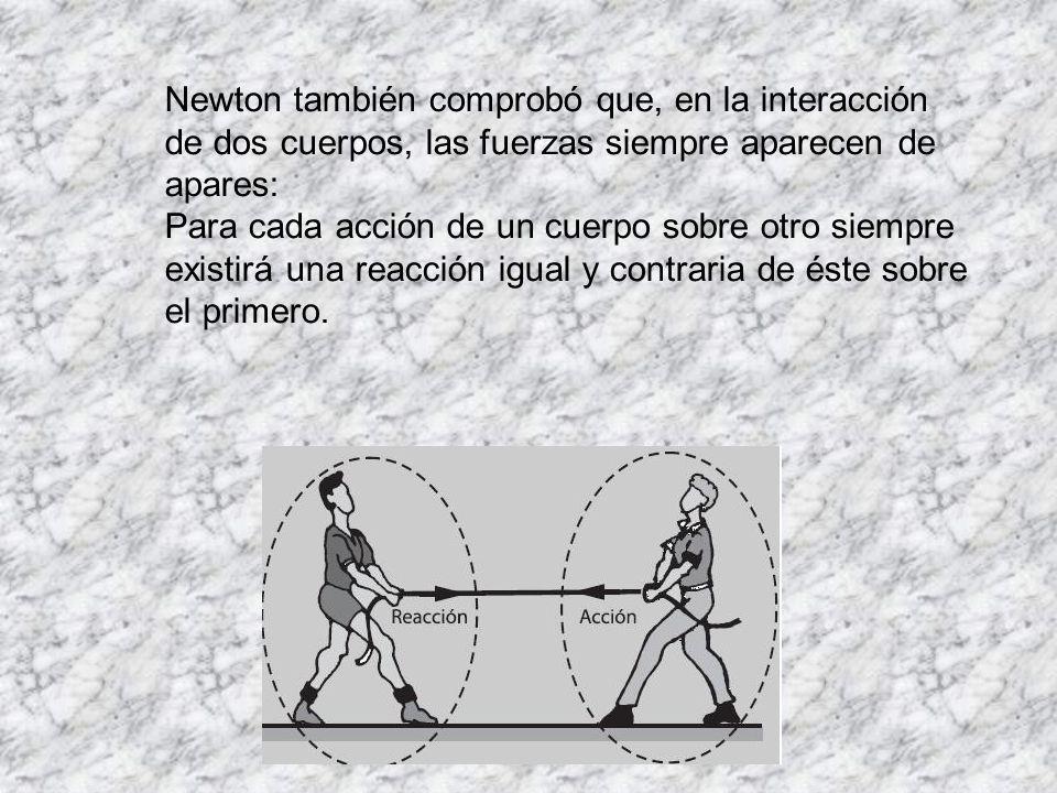 Newton también comprobó que, en la interacción de dos cuerpos, las fuerzas siempre aparecen de apares: