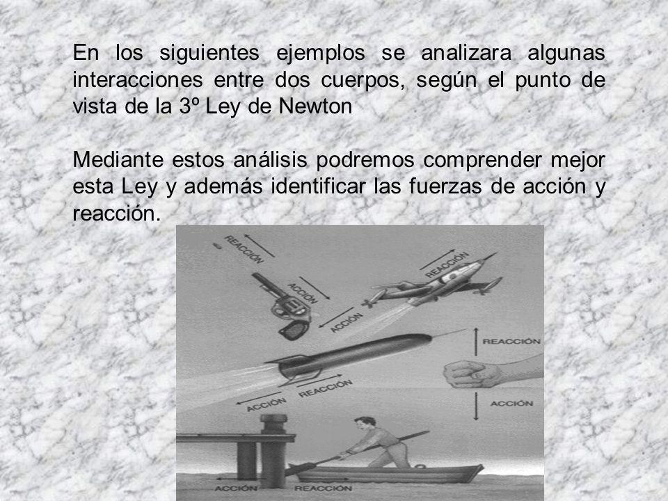 En los siguientes ejemplos se analizara algunas interacciones entre dos cuerpos, según el punto de vista de la 3º Ley de Newton