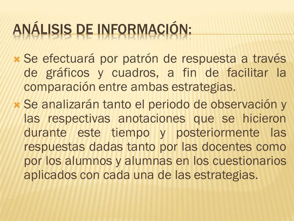 Análisis de información: