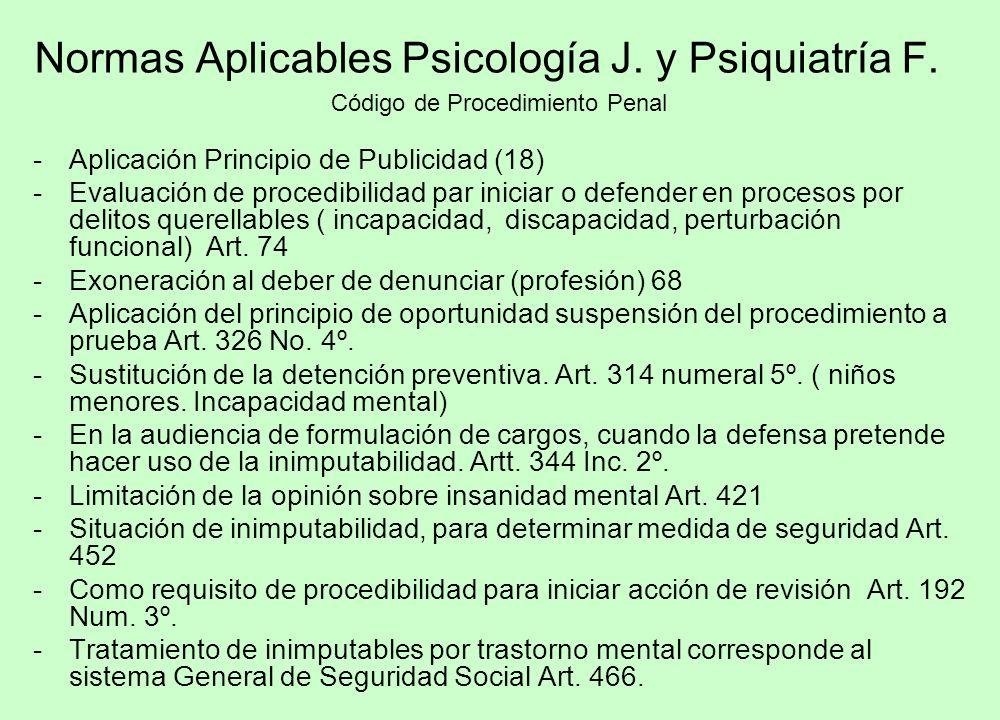 Normas Aplicables Psicología J. y Psiquiatría F.