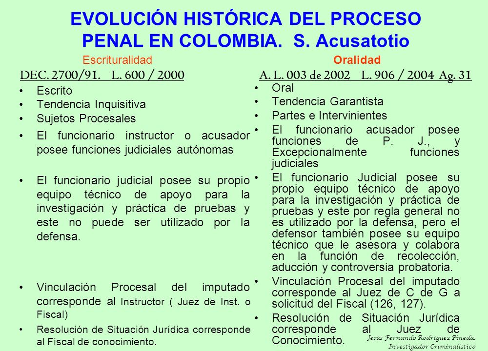 EVOLUCIÓN HISTÓRICA DEL PROCESO PENAL EN COLOMBIA. S. Acusatotio