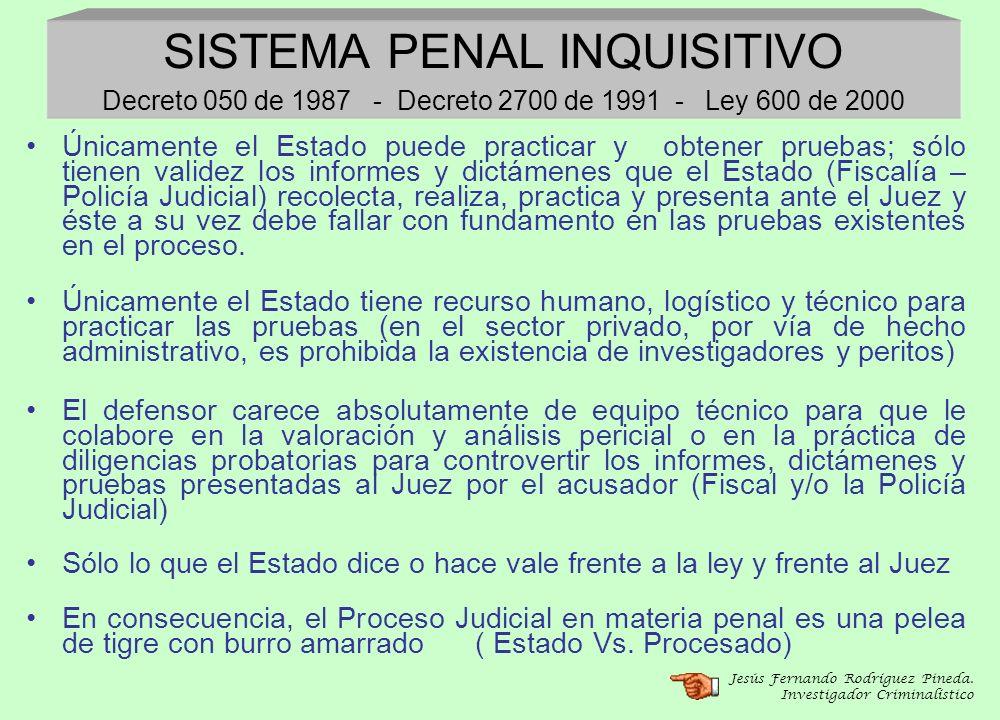 SISTEMA PENAL INQUISITIVO Decreto 050 de 1987 - Decreto 2700 de 1991 - Ley 600 de 2000