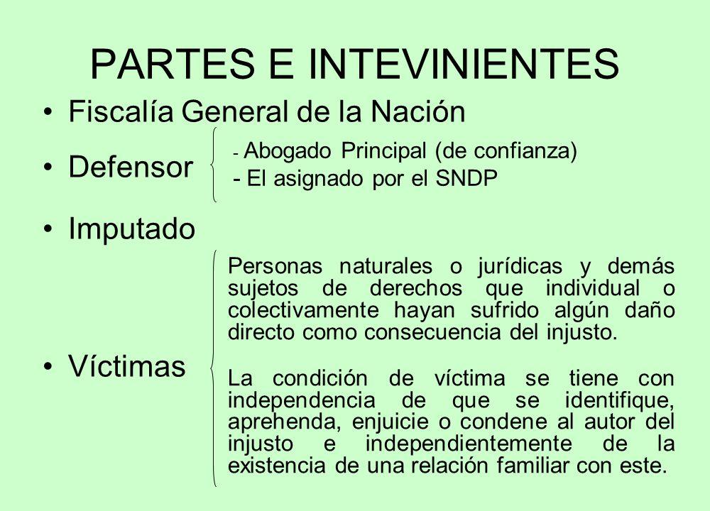 PARTES E INTEVINIENTES