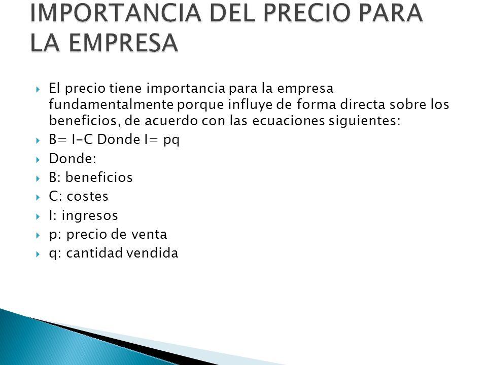 IMPORTANCIA DEL PRECIO PARA LA EMPRESA