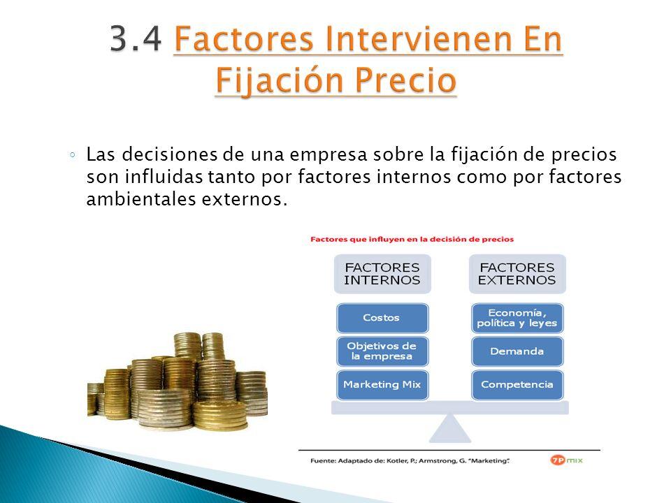 3.4 Factores Intervienen En Fijación Precio