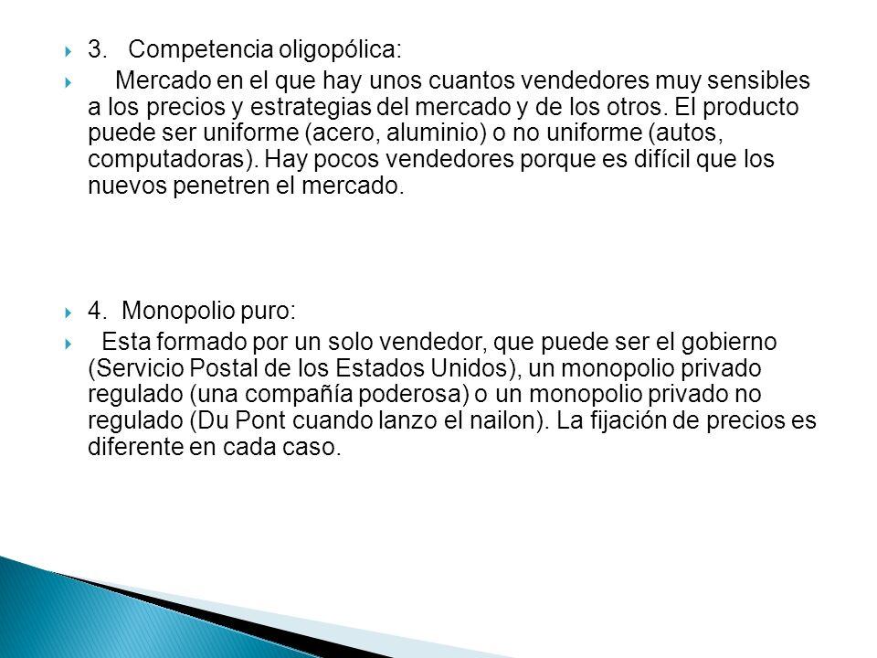 3. Competencia oligopólica: