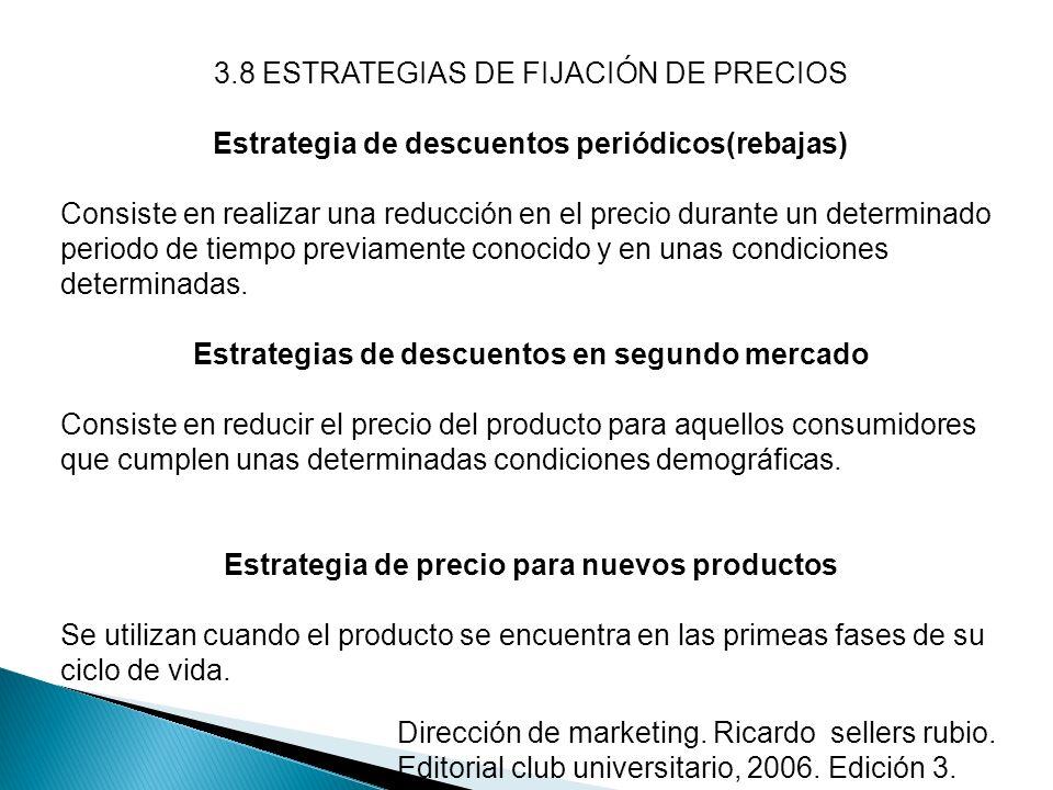 3.8 ESTRATEGIAS DE FIJACIÓN DE PRECIOS