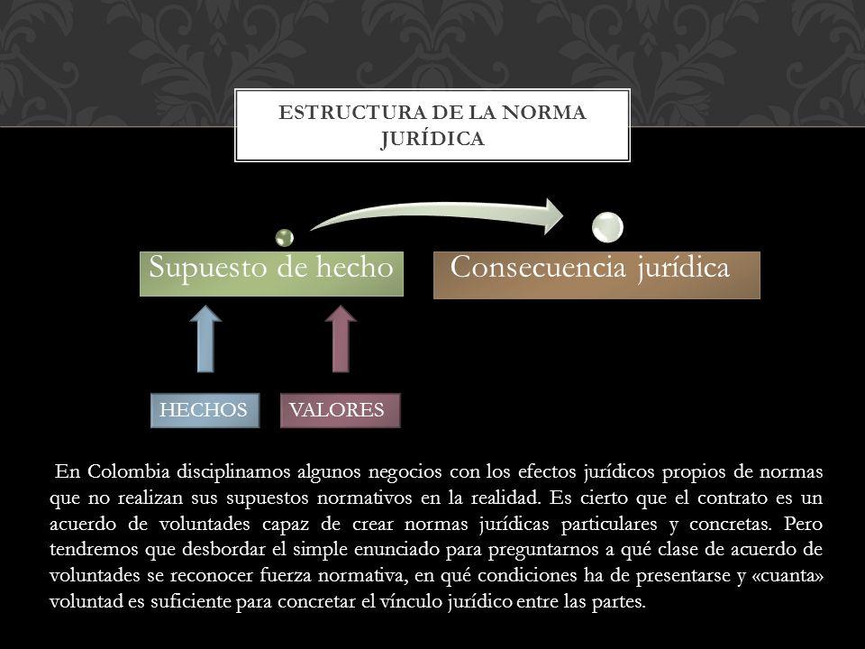 Estructura de la norma jurídica