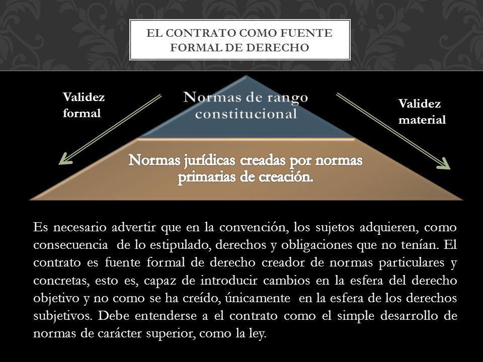 EL CONTRATO COMO FUENTE FORMAL DE DERECHO