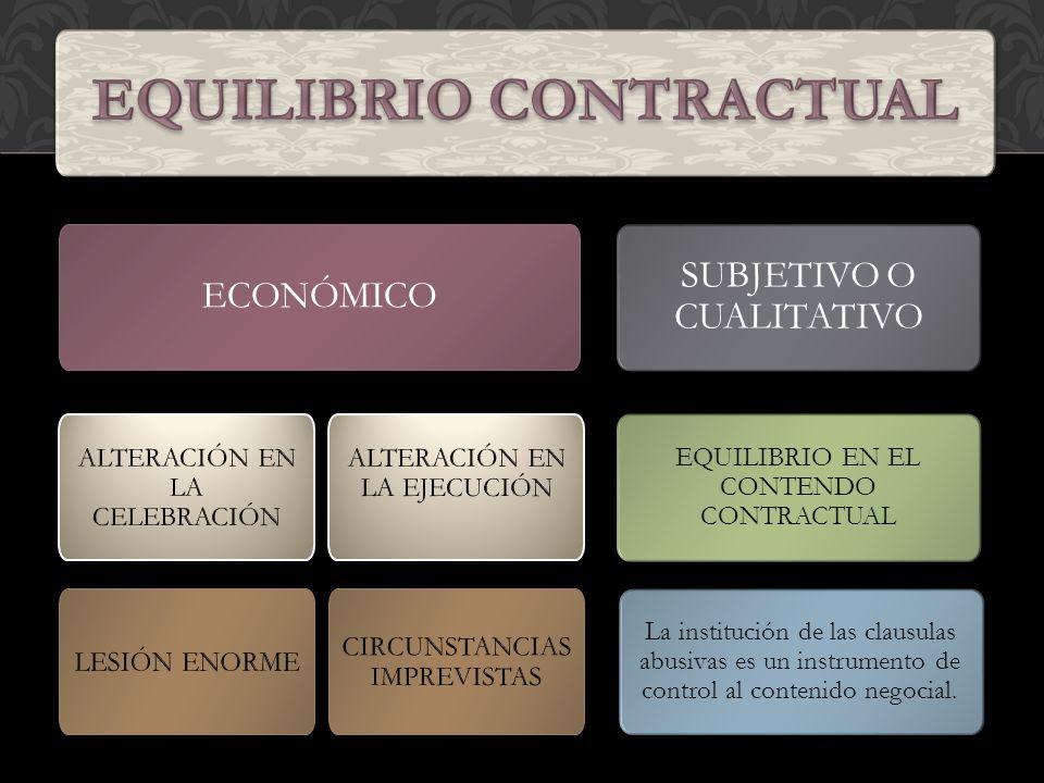 EQUILIBRIO CONTRACTUAL