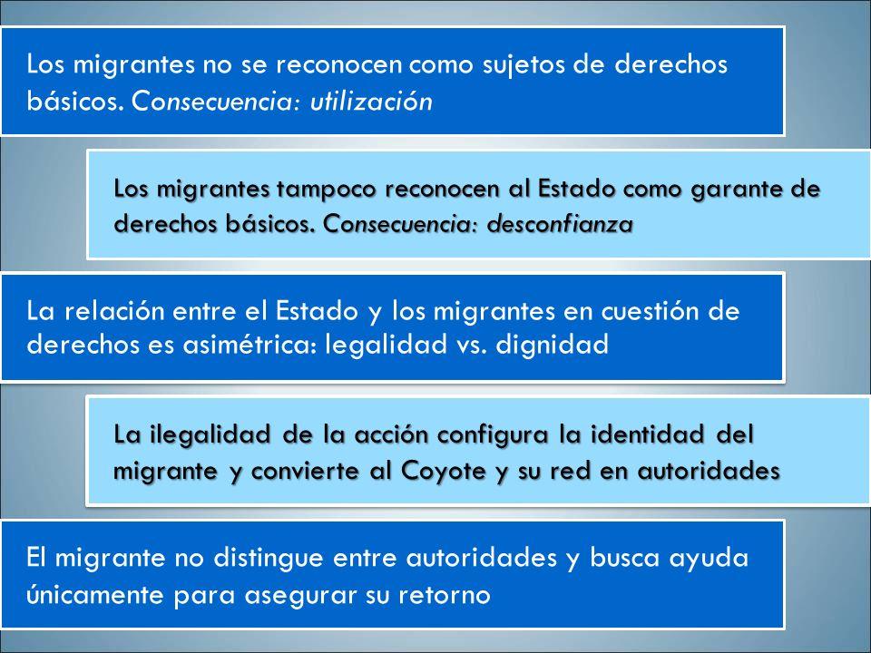 Los migrantes no se reconocen como sujetos de derechos básicos
