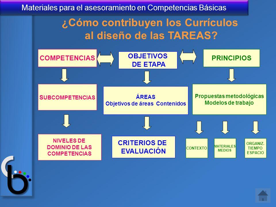 ¿Cómo contribuyen los Currículos al diseño de las TAREAS