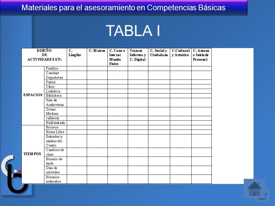 TABLA I