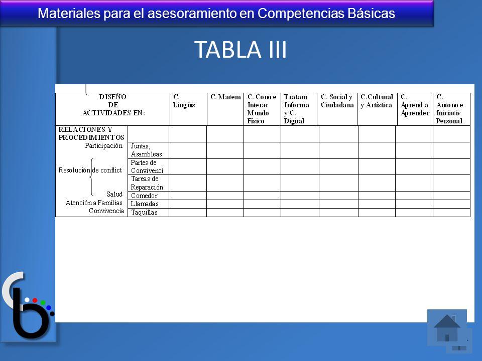TABLA III