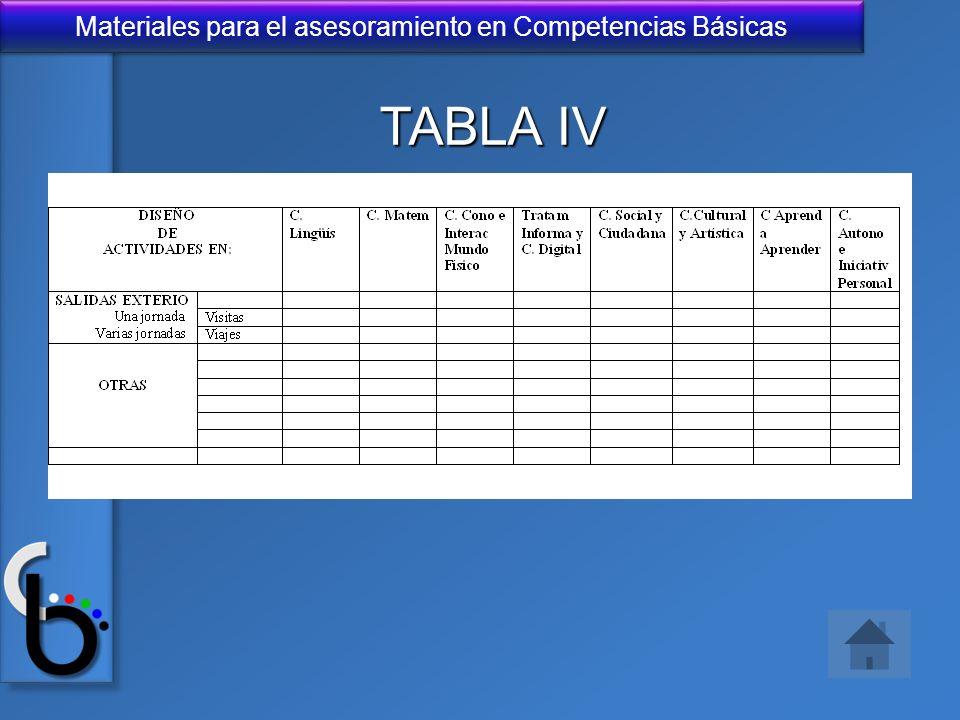 TABLA IV