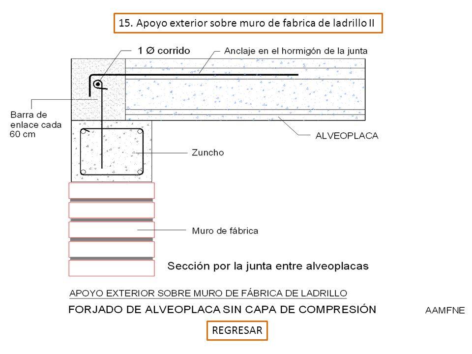 15. Apoyo exterior sobre muro de fabrica de ladrillo II