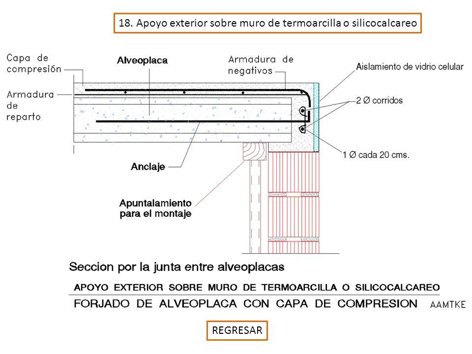 18. Apoyo exterior sobre muro de termoarcilla o silicocalcareo