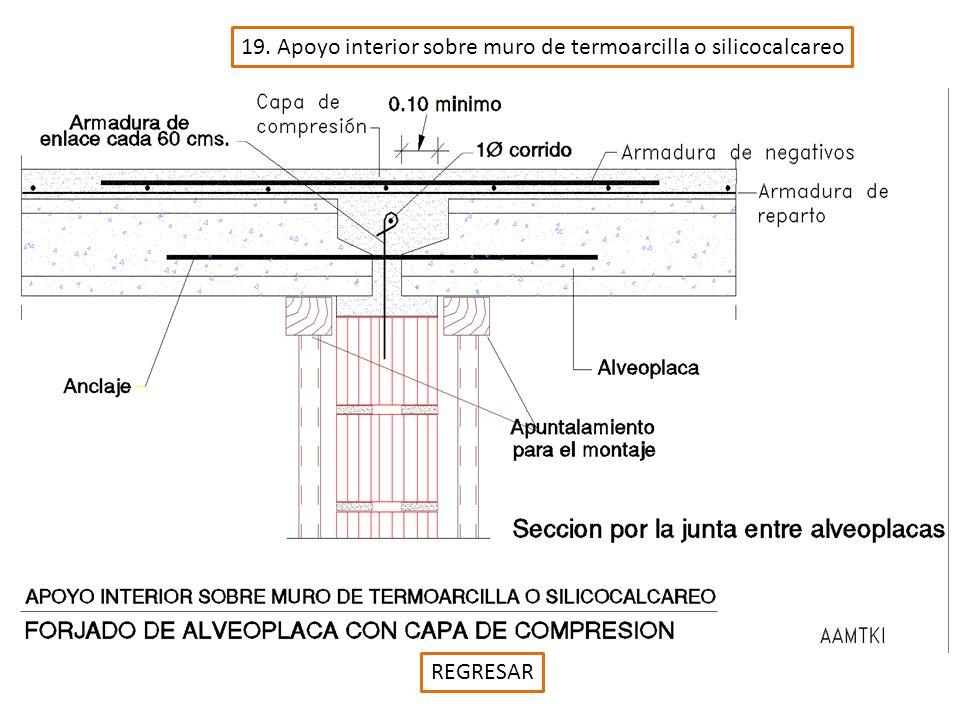 19. Apoyo interior sobre muro de termoarcilla o silicocalcareo