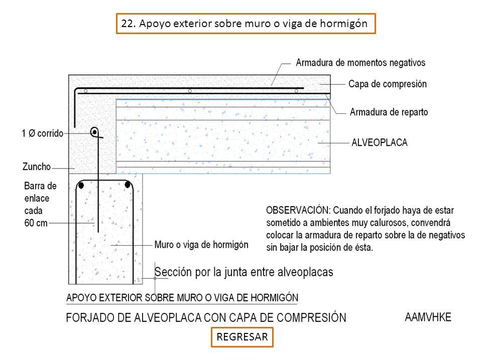 22. Apoyo exterior sobre muro o viga de hormigón