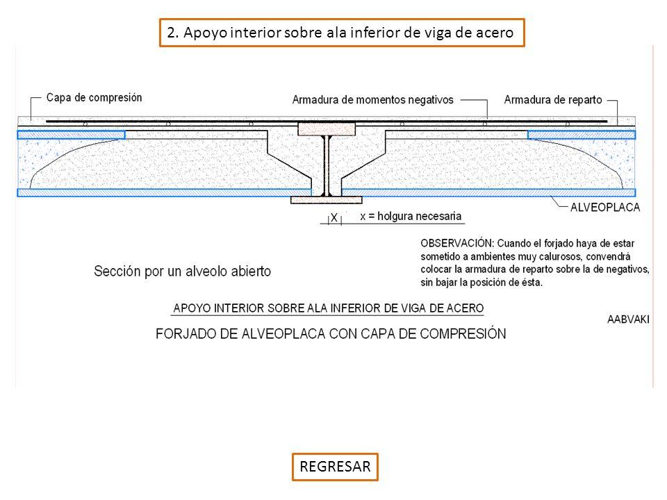 2. Apoyo interior sobre ala inferior de viga de acero