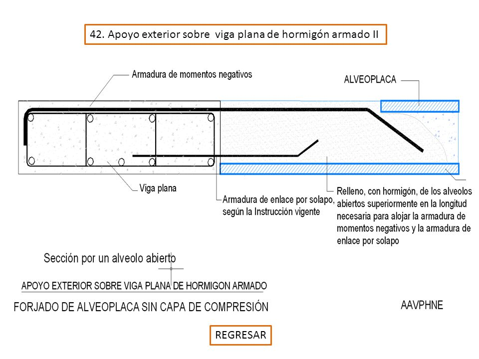 42. Apoyo exterior sobre viga plana de hormigón armado II