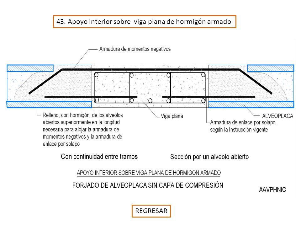 43. Apoyo interior sobre viga plana de hormigón armado
