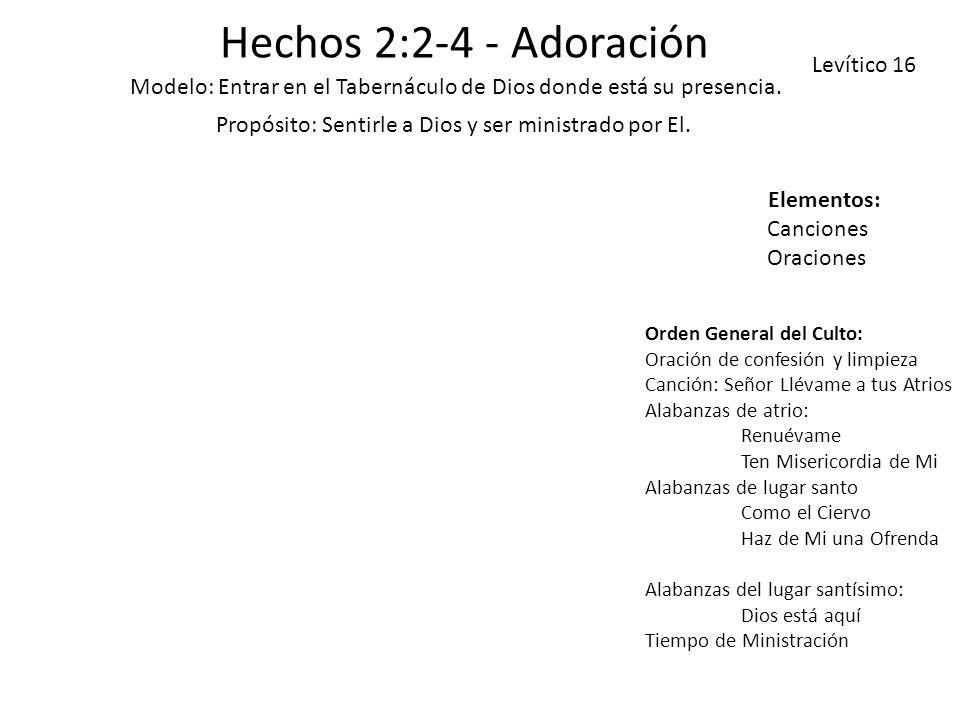 Hechos 2:2-4 - Adoración Levítico 16