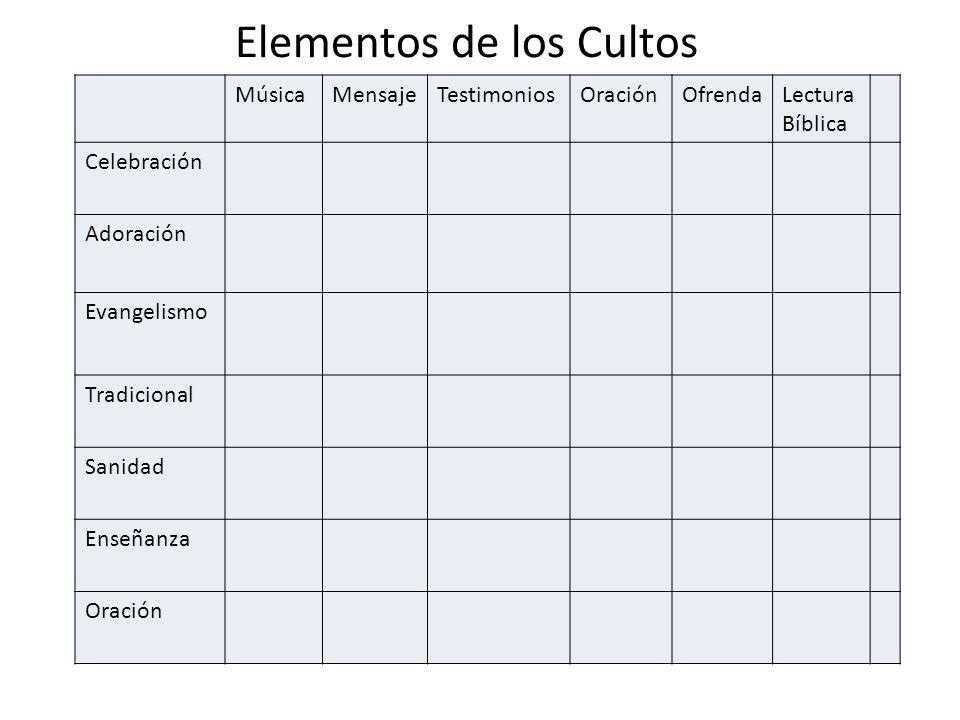 Elementos de los Cultos